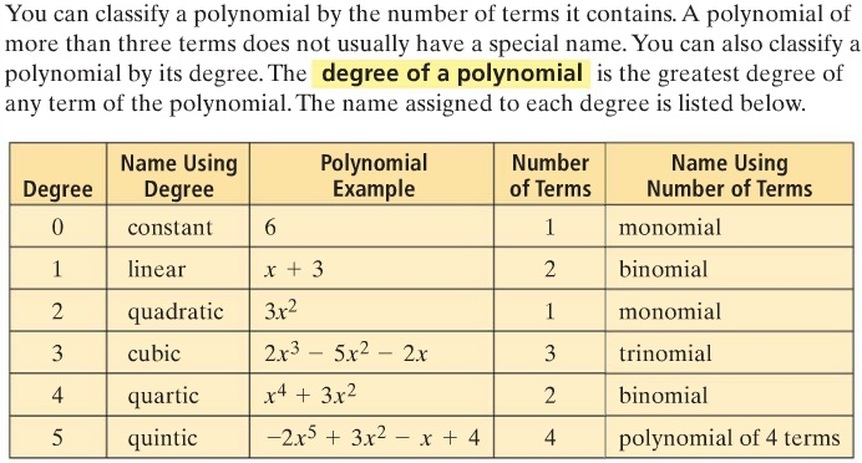 How Do You Write A Polynomial In Standard Form Then Classify It By